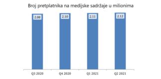 Telekom Srbije, SBB, pretplatnici,