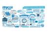 GSR, ITU, Digitalna regulacija, regulatori
